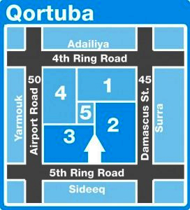 qortuba